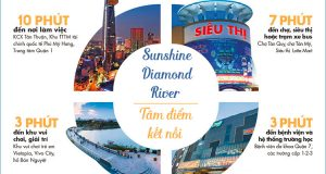 ket noi giao thong tai can ho sunshine diamond river